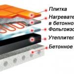 Система нагревательного кабеля
