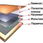 Система нагревательной пленки